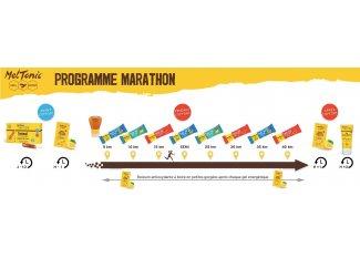MelTonic Pack Maratón